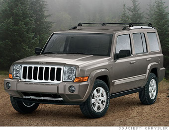 Jeep Commader Limited
