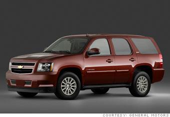 Winner: Chevrolet Tahoe Hybrid