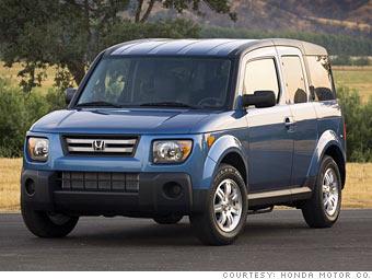 Consumer Reports Most Reliable Cars Small Suvs Honda