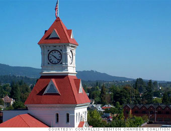 48. Corvallis, Ore.