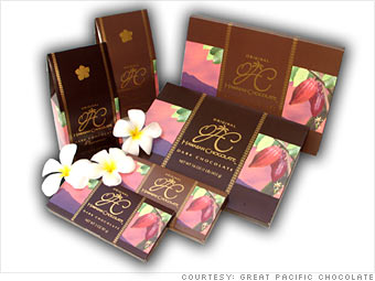 Great Pacific Chocolate Co.