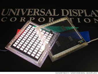 Universal Display Corp.
