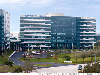 Raymond James Financial Inc.