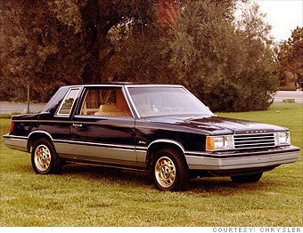 1982 Dodge Aries
