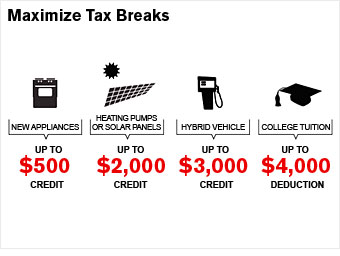 <b>2009 and beyond:</b>  Maximize tax breaks