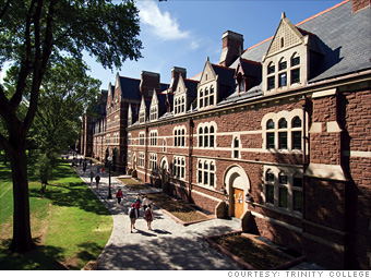 8. Trinity College