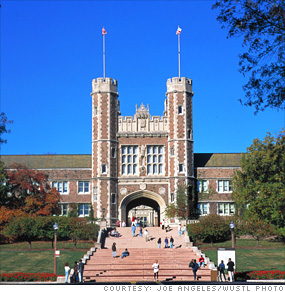 9. Washington University in St. Louis