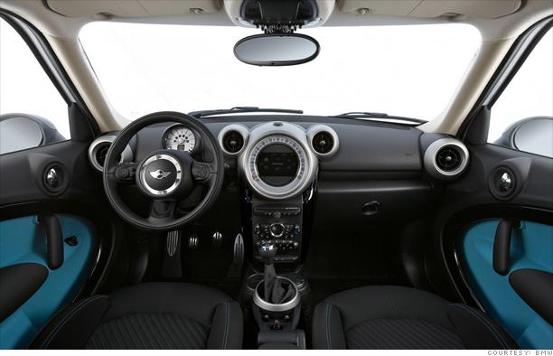 Mini Cooper Suv 2010. Mini Cooper SUV unveiled