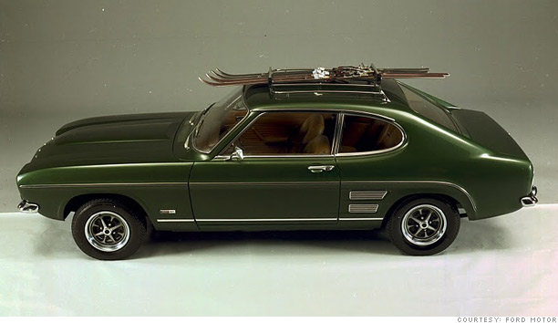 Mustang Value Guide 1980 Ford Mustang Pictures History
