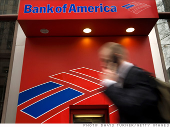 Bank of America: -$1.9 billion