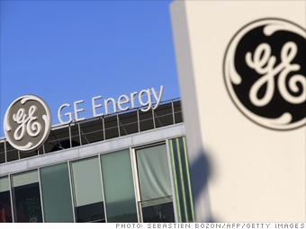 General Electric: -$1.1 billion