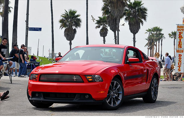 Americas Best Cars Sporty Car Ford Mustang CNNMoneycom - Best ford car to buy