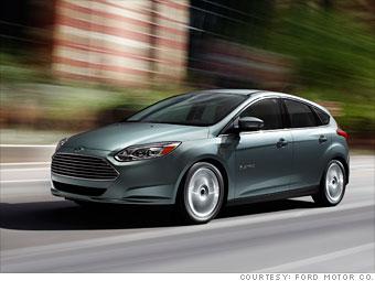 Winner: Ford Motor