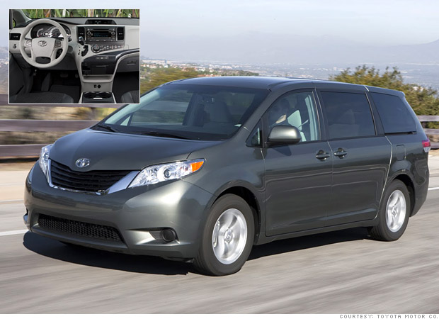 Beautiful 2009 Toyota Sienna Limited