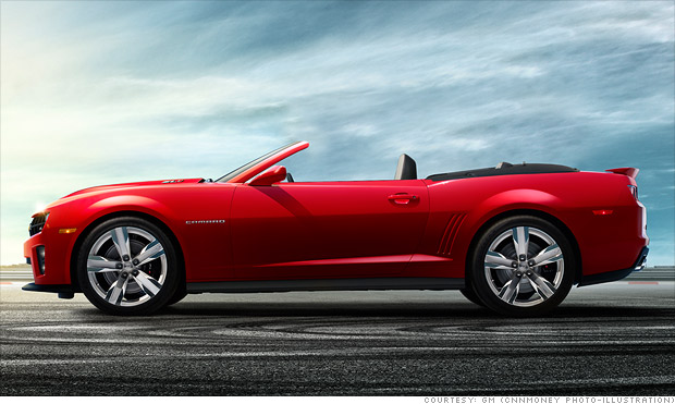 12 wicked fast convertibles chevrolet camaro zl1 convertible 3 cnnmoney. Black Bedroom Furniture Sets. Home Design Ideas
