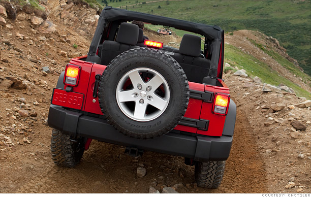 2011 Jeep Wrangler Unlimited Convertible