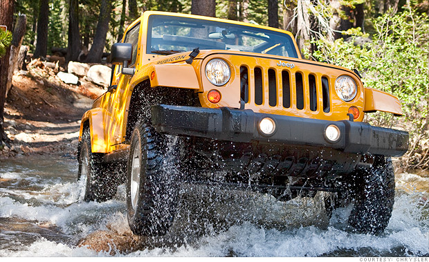 Compact SUV: Jeep Wrangler