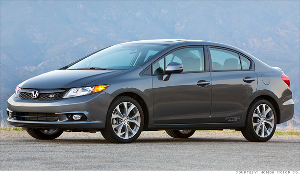 Our winner: The 2012 Honda Civic