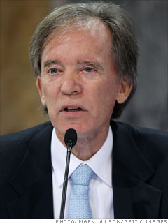 Bill Gross: Treasuries