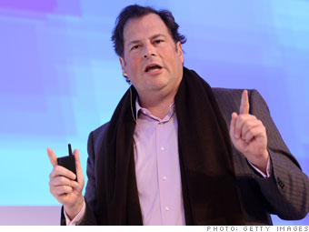 Marc Benioff, $243.8 million