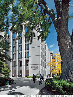 Northwestern - Kellogg School of Management