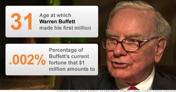 Buffett's world