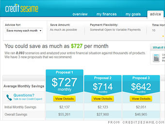 Save money with cheaper loans and credit