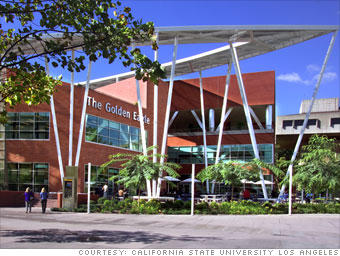 10 Most Affordable Colleges California State University