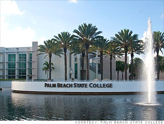 College University Palm Beach College University