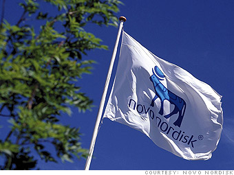 Novo Nordisk