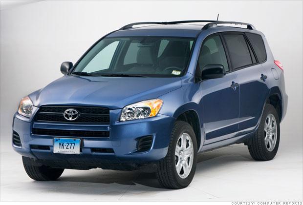 consumer reports top car picks small suv toyota rav4 4 cnnmoney. Black Bedroom Furniture Sets. Home Design Ideas