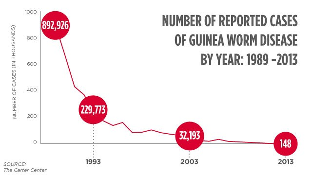 Hunting the 'fiery serpent': The quest to wipe out Guinea