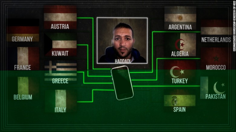 This graphic, featuring suspected ISIS operative Adel Haddadi, shows Haddadi's global network.
