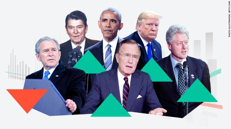 From Reagan to Trump: Here's how stocks performed under each president