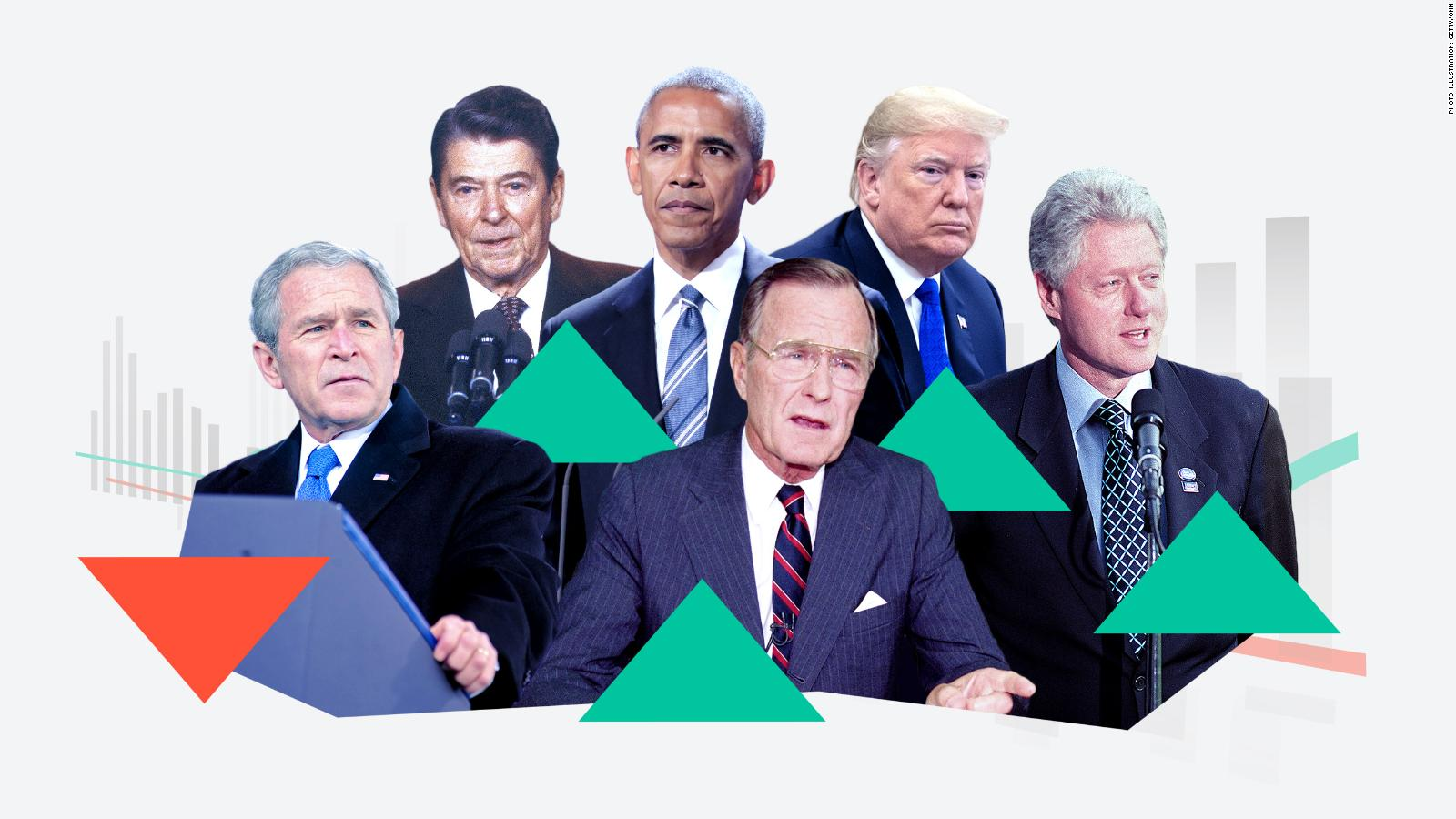 Stock market performance by president, from Reagan to Trump
