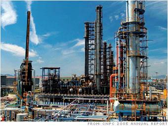 China National Petroleum