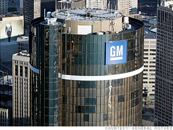 Gm general motors co company profile for General motors company profile