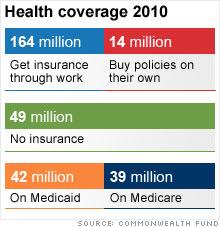 chart_health_care.jpg