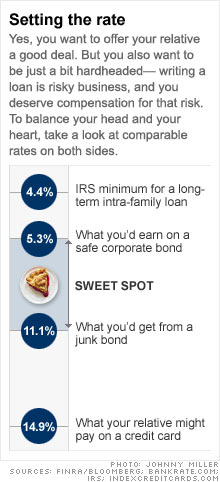 chart_rates.jpg