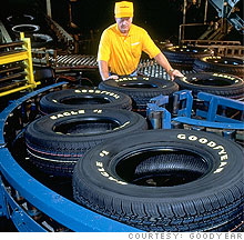 Consumers Could Feel The Squeeze From Chinese Tire Tariff Sep 14