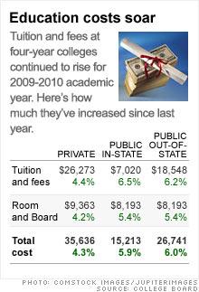 chart_college_costs2.ju.jpg