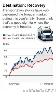 chart_dj_transports.ju.03.jpg