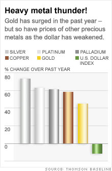chart_heavy_metal.03.jpg