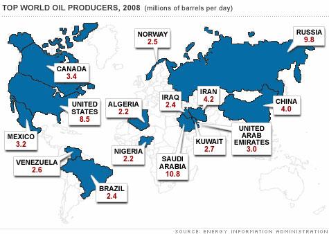 chart_oil_producerb.top.jpg