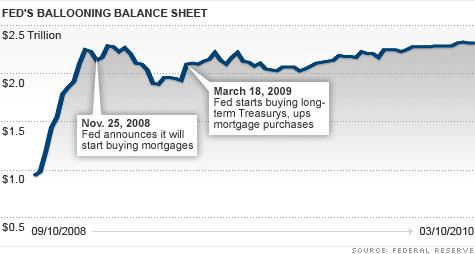 chart_fed_balance2.top.jpg