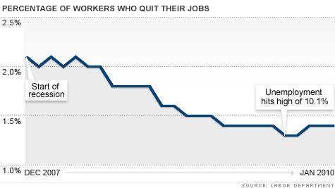 chart_rate_jobs2.top.jpg