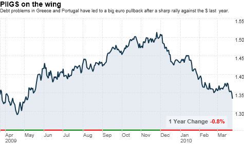 chart_ws_currency_eur_usd.top.png