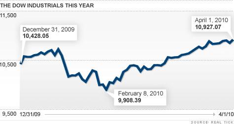 chart_lookahead_0402.top.jpg