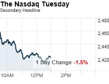 chart_ws_index_nasdaq.03.png