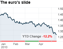 chart_ws_currency_eur_usd.03.png